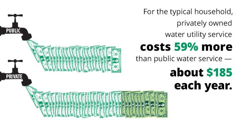 web_830x437_fact-publicwater-web